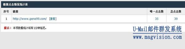 U-Mail邮件群发效果跟踪